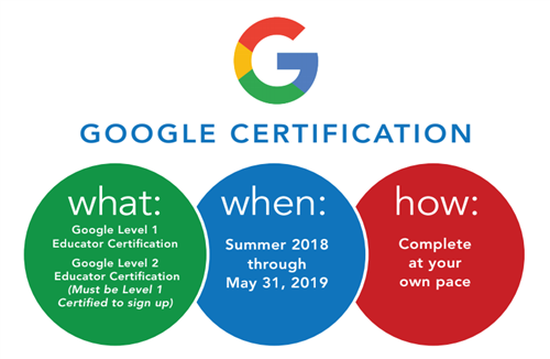 Google Certification Information