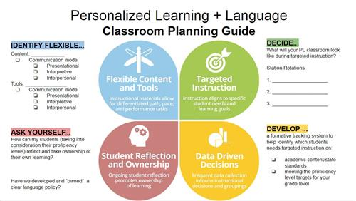 A classroom guide for world language teachers that want to implement personalized learning