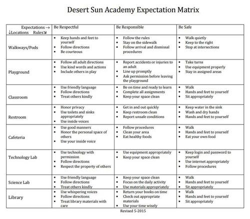 PBIS Expectation Matrix